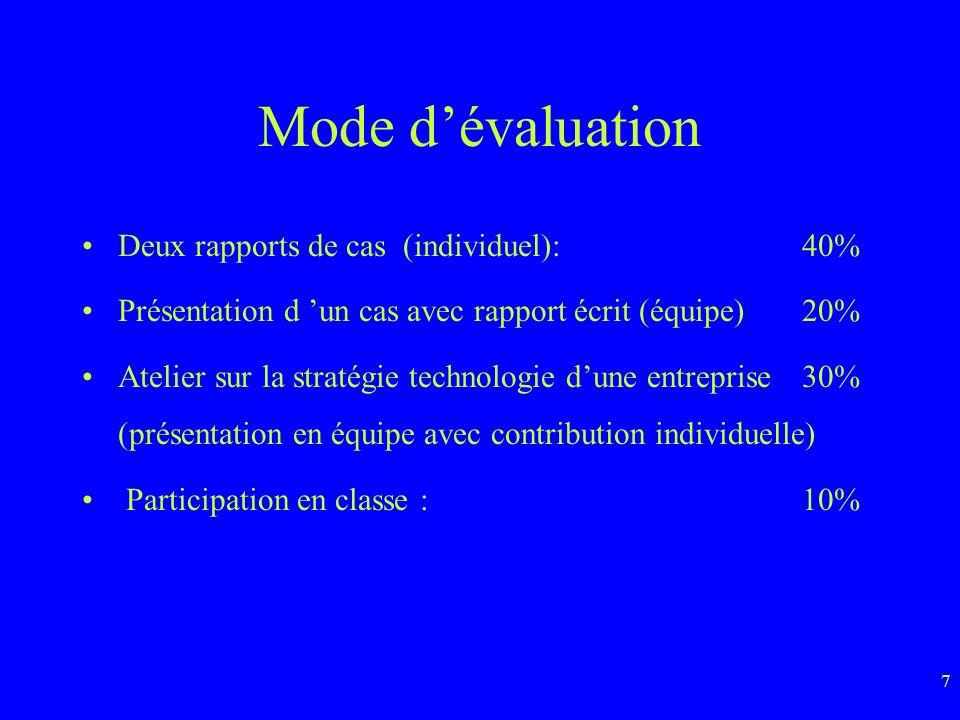 Mode d'évaluation Deux rapports de cas (individuel): 40%