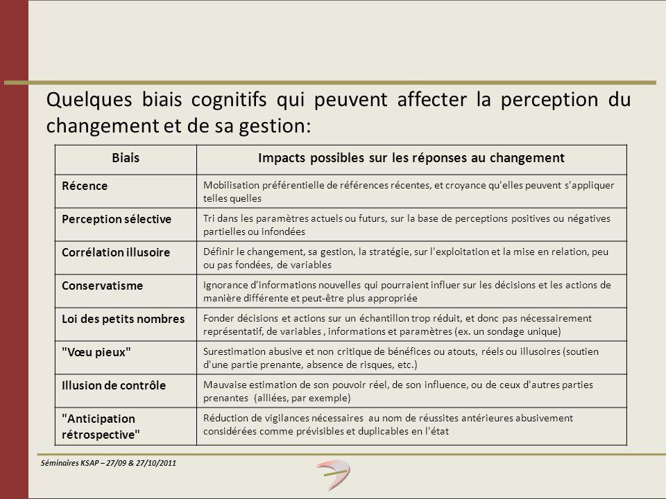Impacts possibles sur les réponses au changement