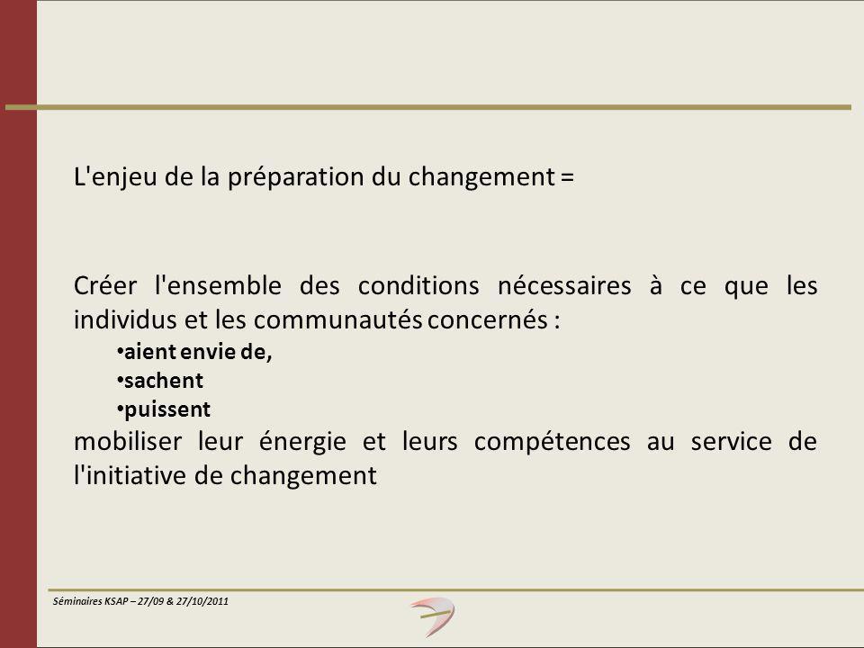 L enjeu de la préparation du changement =