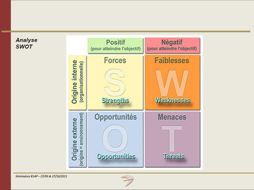 Analyse SWOT Séminaires KSAP – 27/09 & 27/10/2011