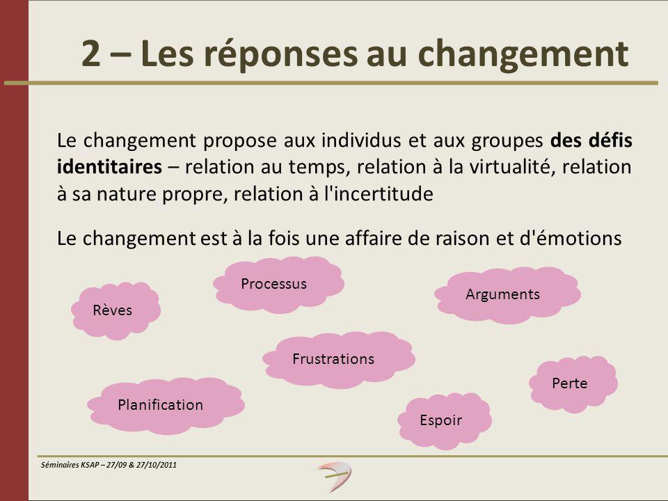 2 – Les réponses au changement