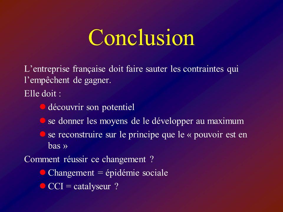 Conclusion L'entreprise française doit faire sauter les contraintes qui l'empêchent de gagner. Elle doit :
