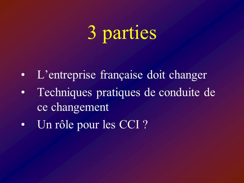 3 parties L'entreprise française doit changer