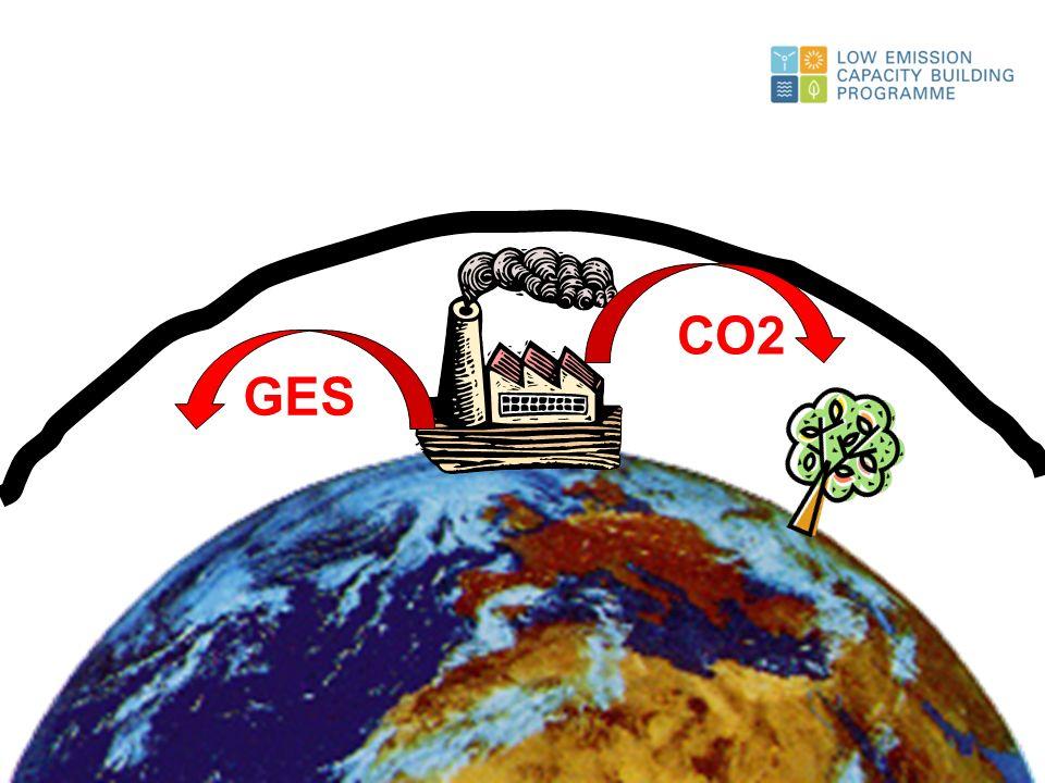 L'effet de serre L'effet de serre résulte de l'action du rayonnement solaire sur la terre et l'on peut résumer ce phénomène en trois phases :