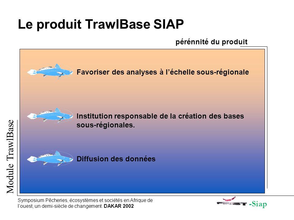 Le produit TrawlBase SIAP pérénnité du produit