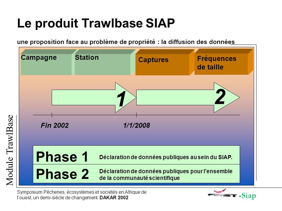 2 1 Phase 1 Phase 2 Le produit Trawlbase SIAP Module TrawlBase -Siap