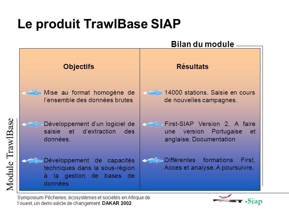 Le produit TrawlBase SIAP