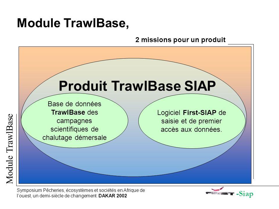 Logiciel First-SIAP de saisie et de premier accès aux données.