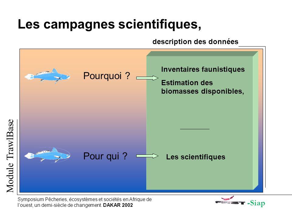 Les campagnes scientifiques, description des données
