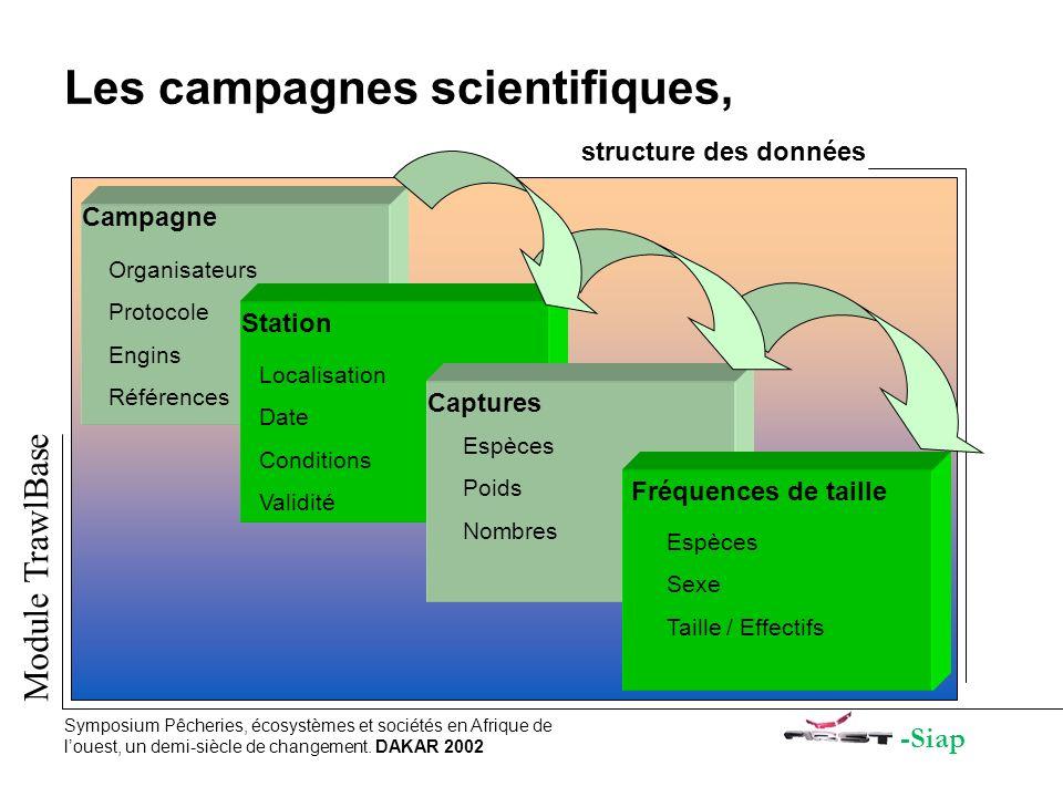 Les campagnes scientifiques, structure des données