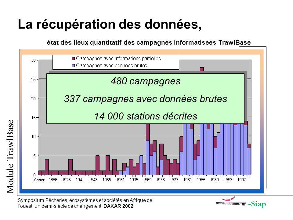 337 campagnes avec données brutes