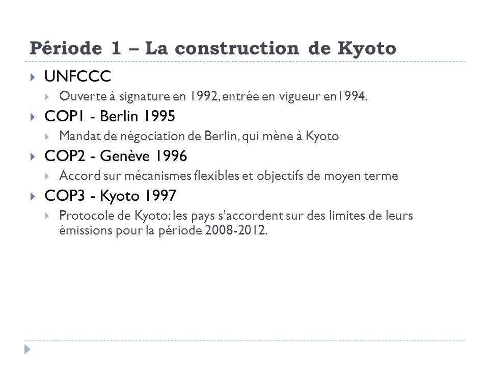 Période 1 – La construction de Kyoto