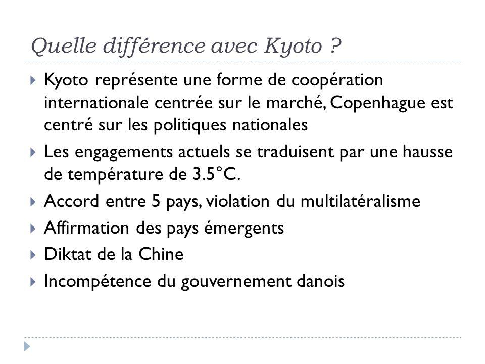 Quelle différence avec Kyoto