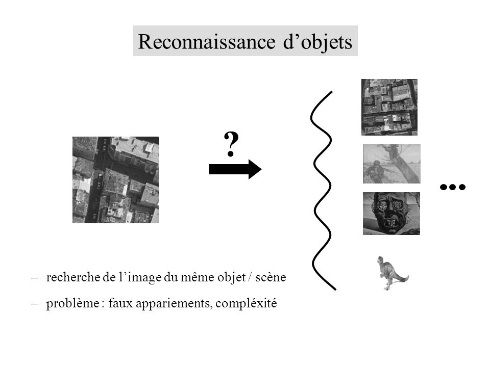 Reconnaissance d'objets