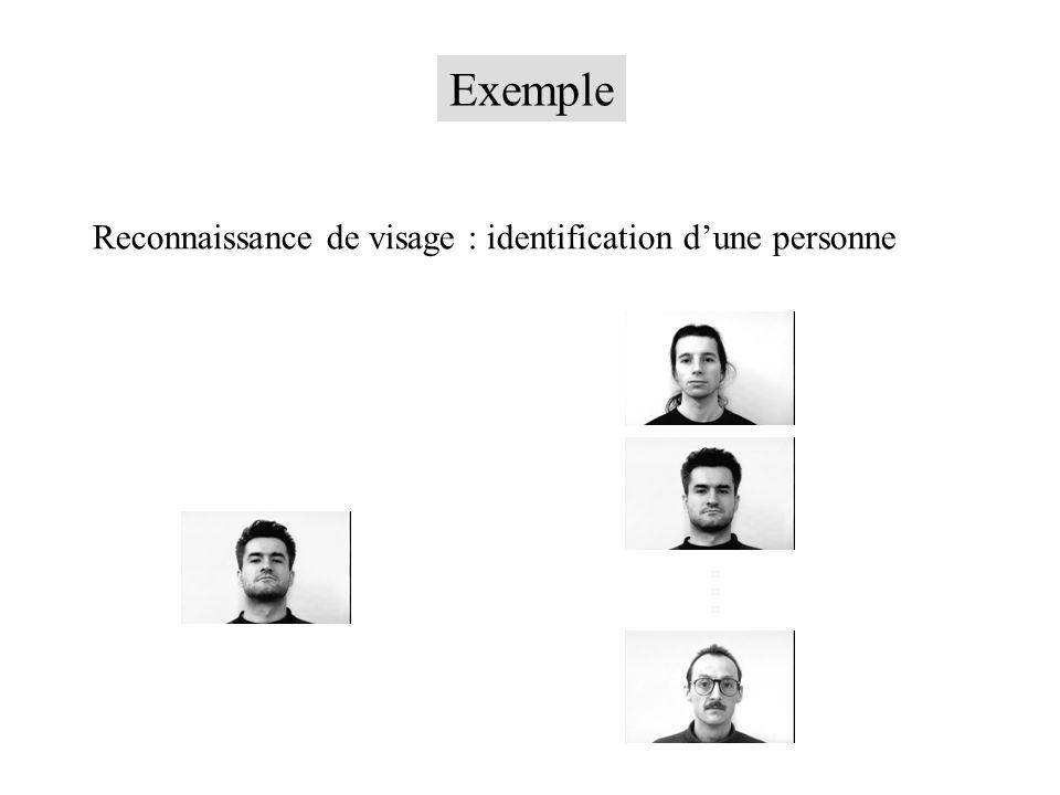 Reconnaissance de visage : identification d'une personne
