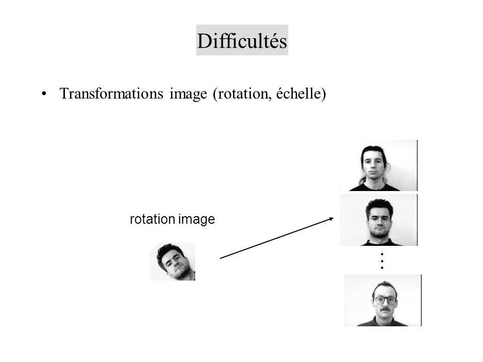Difficultés Transformations image (rotation, échelle) rotation image