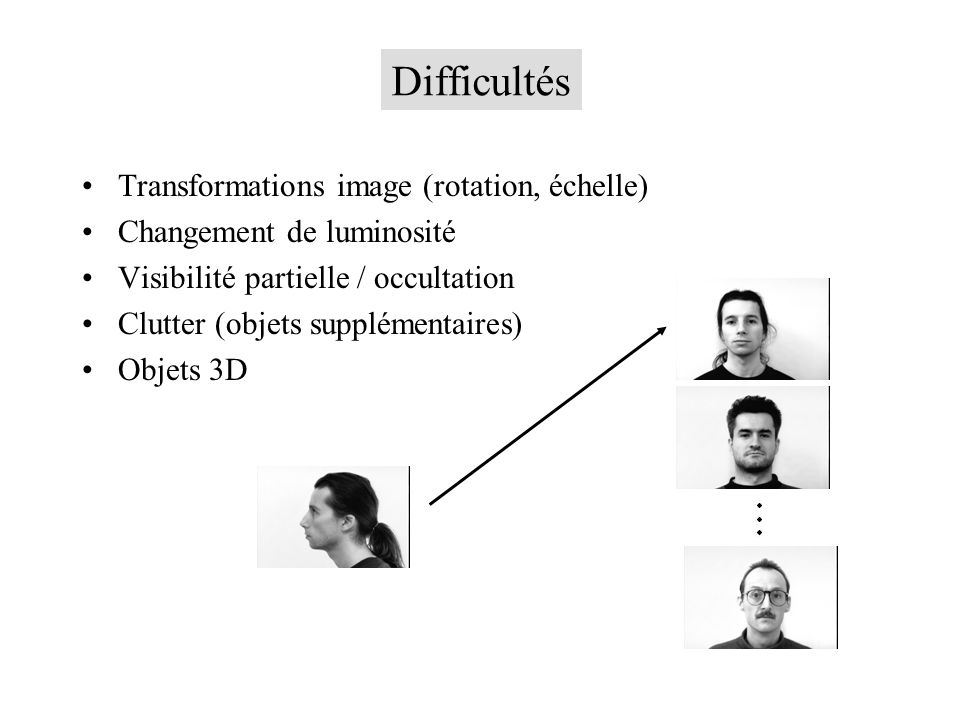 Difficultés Transformations image (rotation, échelle)