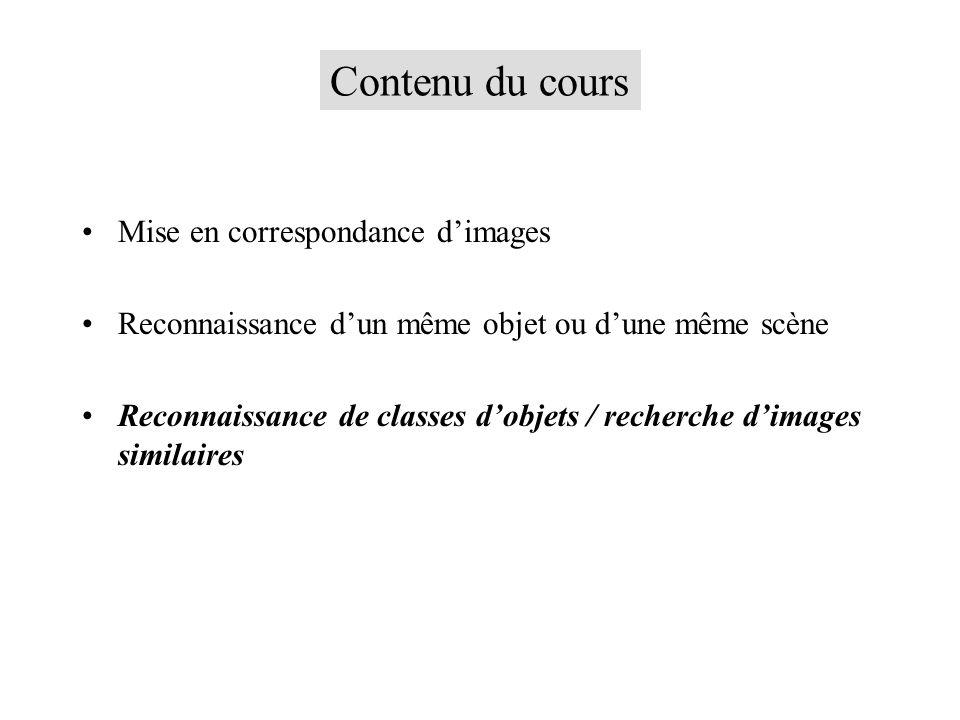 Contenu du cours Mise en correspondance d'images