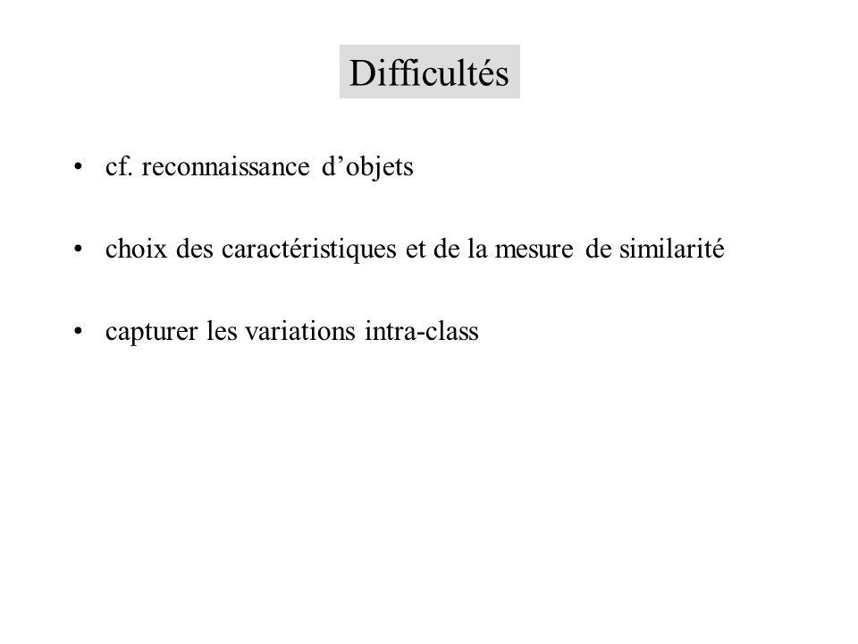 Difficultés cf. reconnaissance d'objets