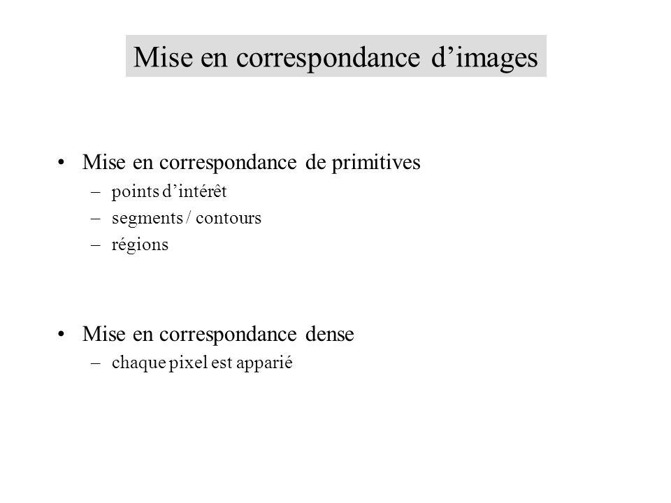 Mise en correspondance d'images