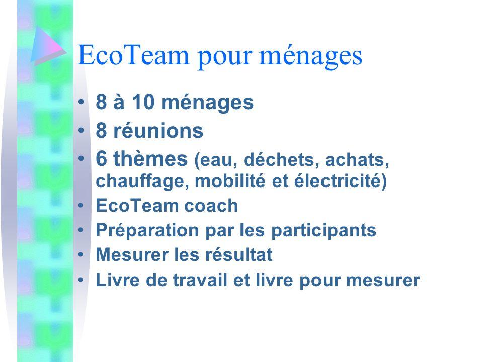 EcoTeam pour ménages 8 à 10 ménages 8 réunions