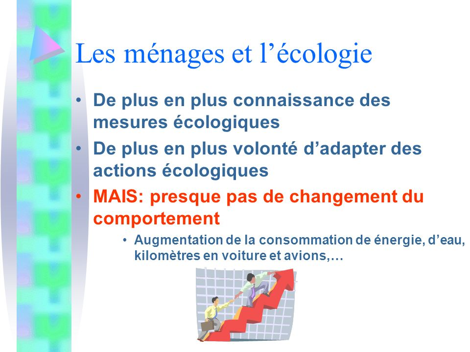 Les ménages et l'écologie
