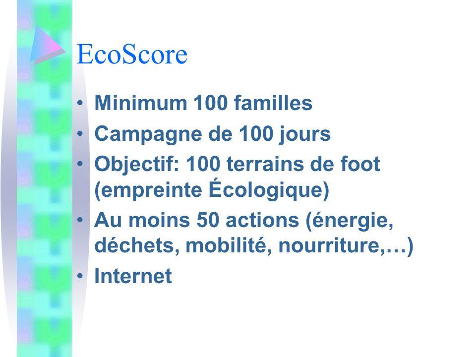 EcoScore Minimum 100 familles Campagne de 100 jours