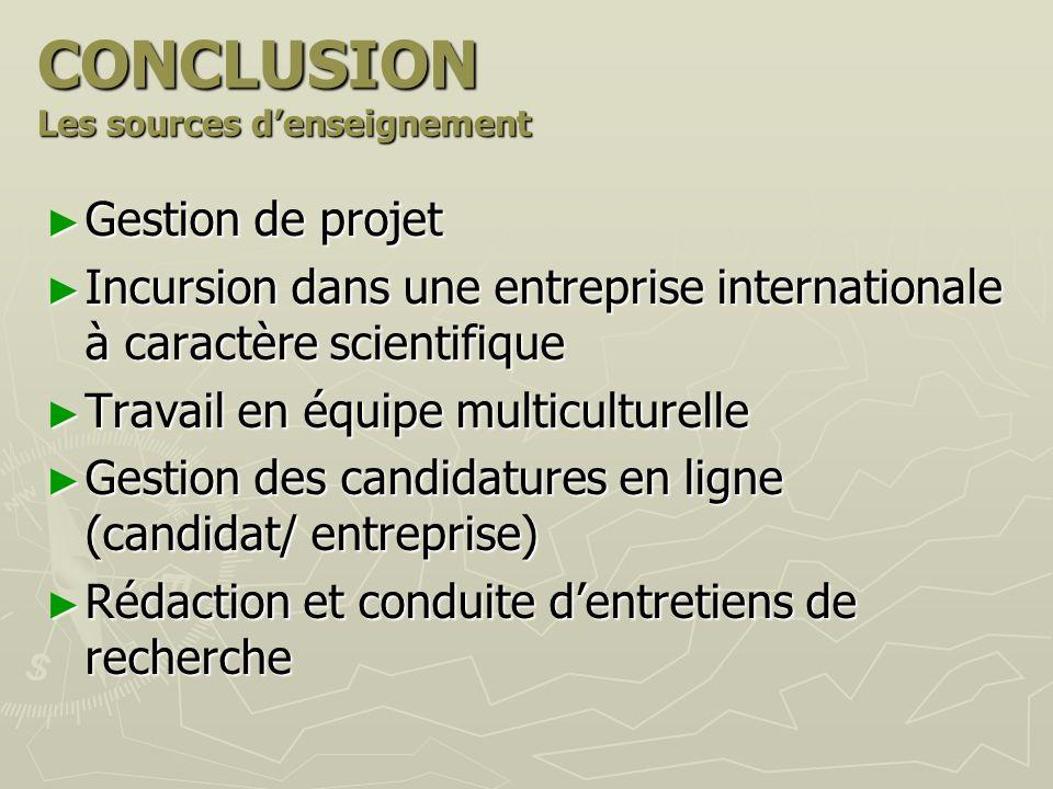 CONCLUSION Les sources d'enseignement