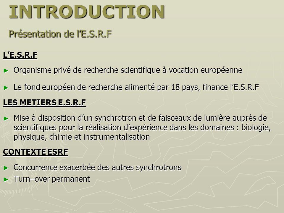 INTRODUCTION Présentation de l'E.S.R.F