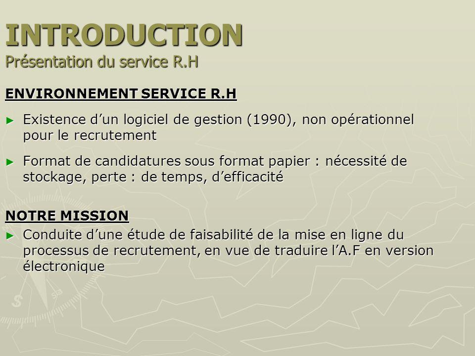INTRODUCTION Présentation du service R.H