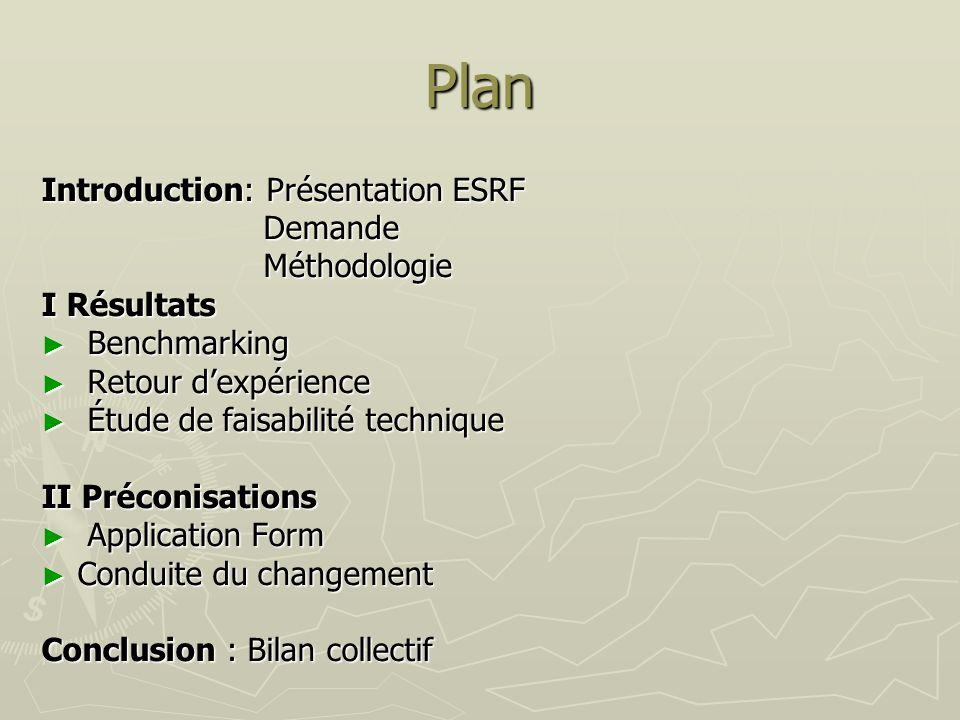 Plan Introduction: Présentation ESRF Demande Méthodologie I Résultats