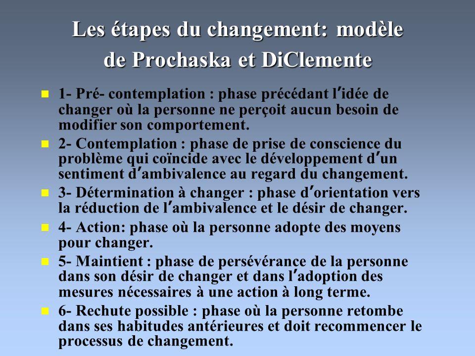 Les étapes du changement: modèle de Prochaska et DiClemente