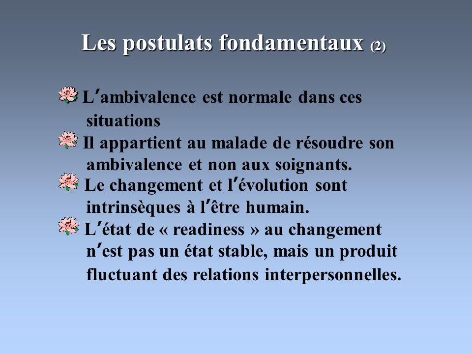 Les postulats fondamentaux (2)