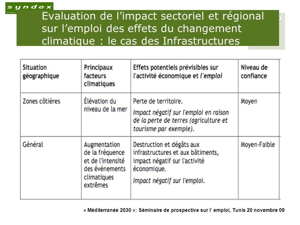 Evaluation de l'impact sectoriel et régional sur l'emploi des effets du changement climatique : le cas des Infrastructures