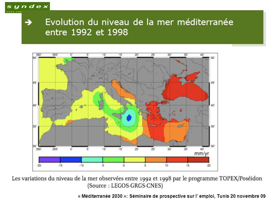 Evolution du niveau de la mer méditerranée entre 1992 et 1998