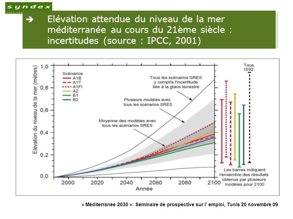 Elévation attendue du niveau de la mer méditerranée au cours du 21ème siècle : incertitudes (source : IPCC, 2001)