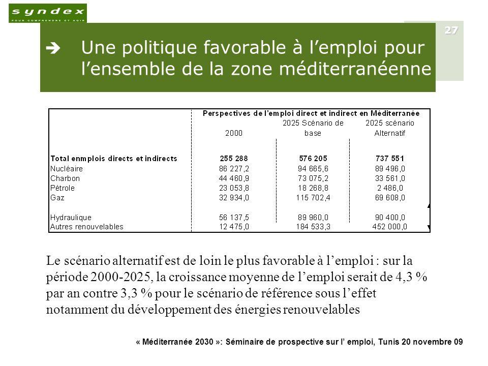Une politique favorable à l'emploi pour l'ensemble de la zone méditerranéenne