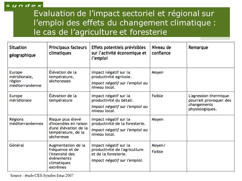 Evaluation de l'impact sectoriel et régional sur l'emploi des effets du changement climatique : le cas de l'agriculture et foresterie