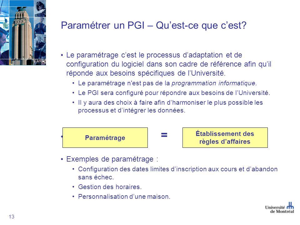 Paramétrer un PGI – Qu'est-ce que c'est