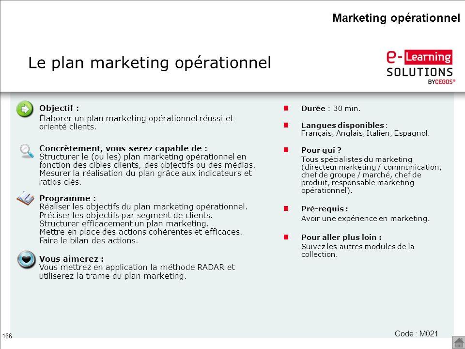 Le plan marketing opérationnel