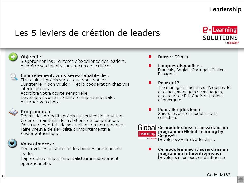 Les 5 leviers de création de leaders