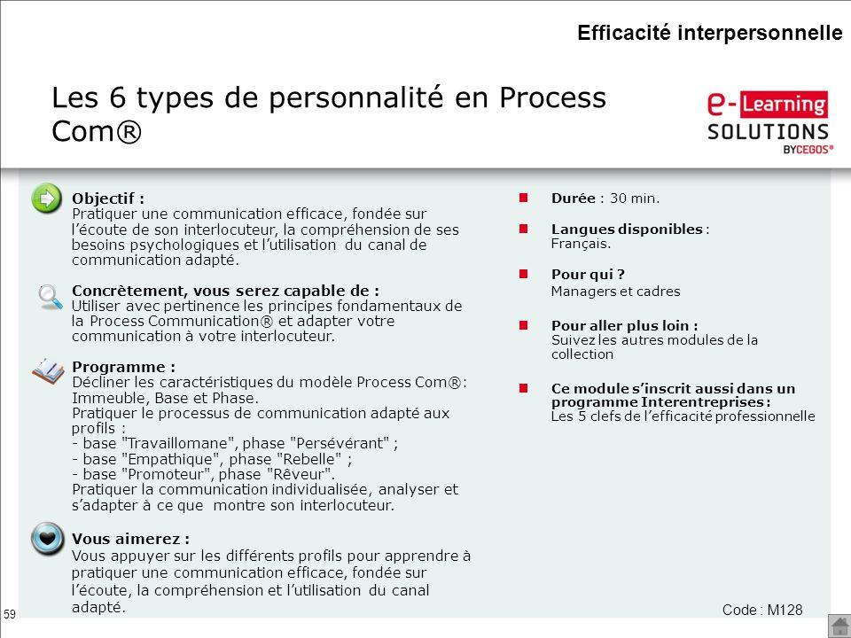 Les 6 types de personnalité en Process Com®