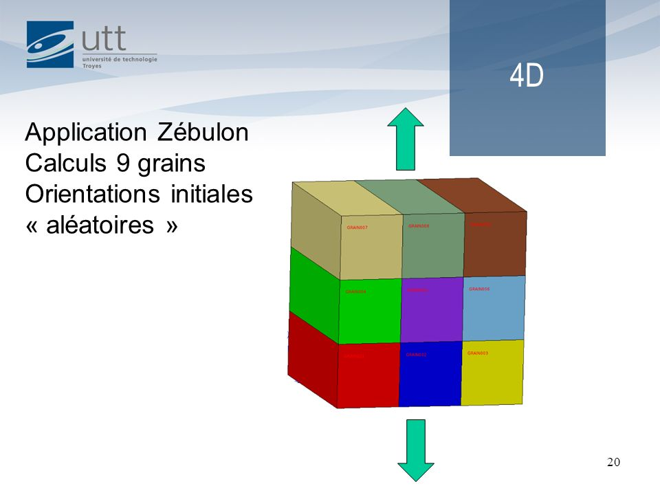 4D Application Zébulon Calculs 9 grains Orientations initiales