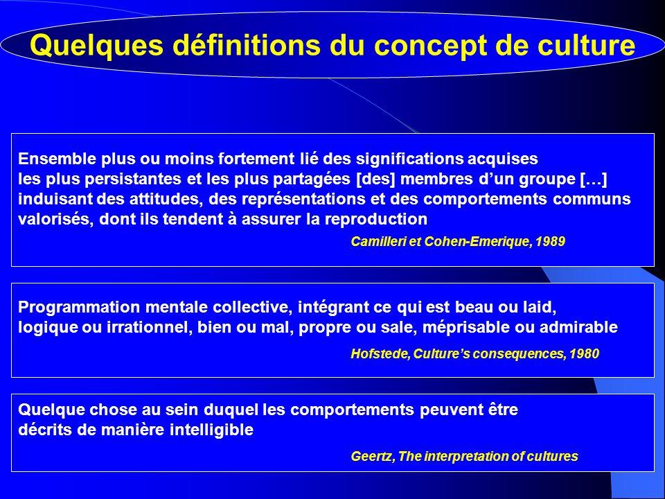 Quelques définitions du concept de culture