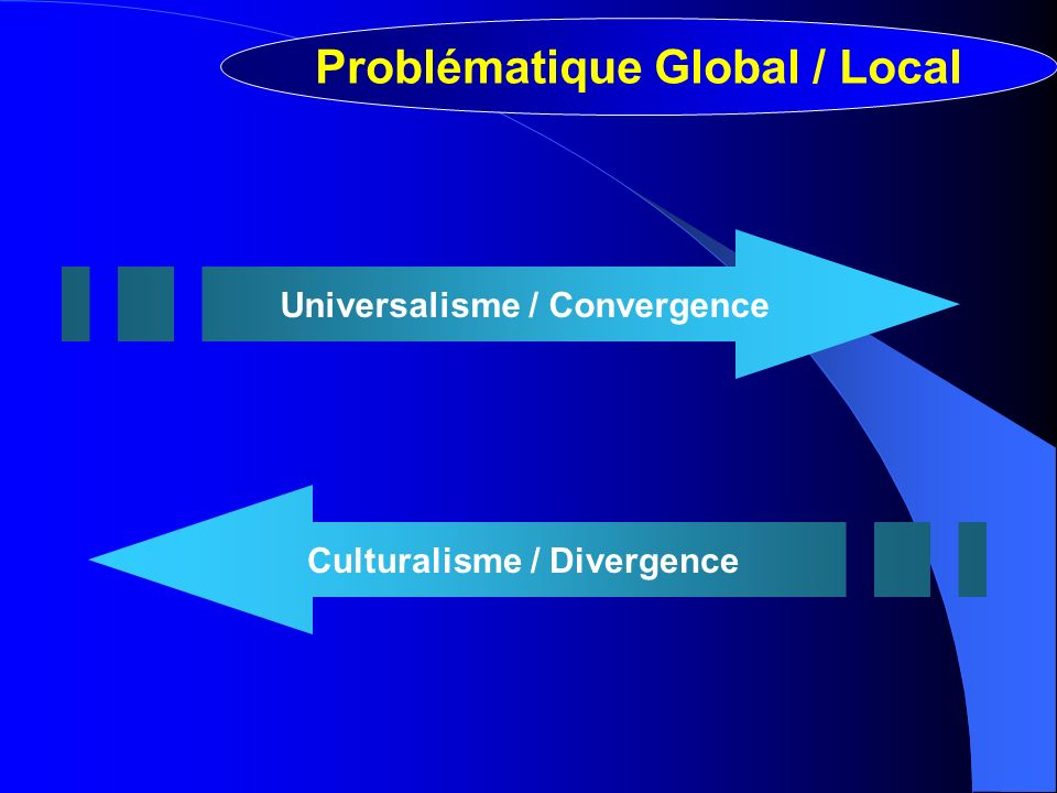 Problématique Global / Local