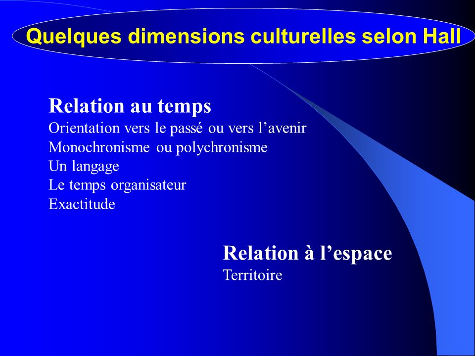 Quelques dimensions culturelles selon Hall