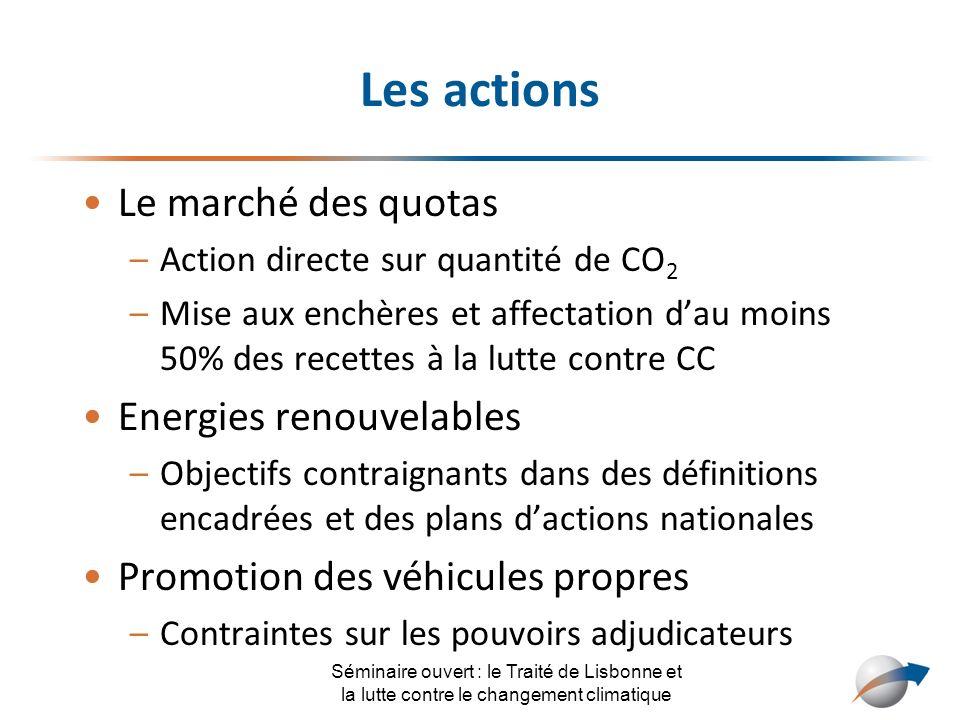 Les actions Le marché des quotas Energies renouvelables
