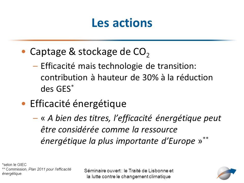 Les actions Captage & stockage de CO2 Efficacité énergétique