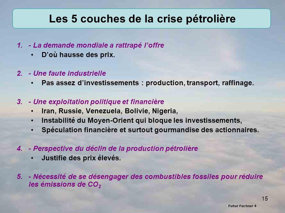 Les 5 couches de la crise pétrolière