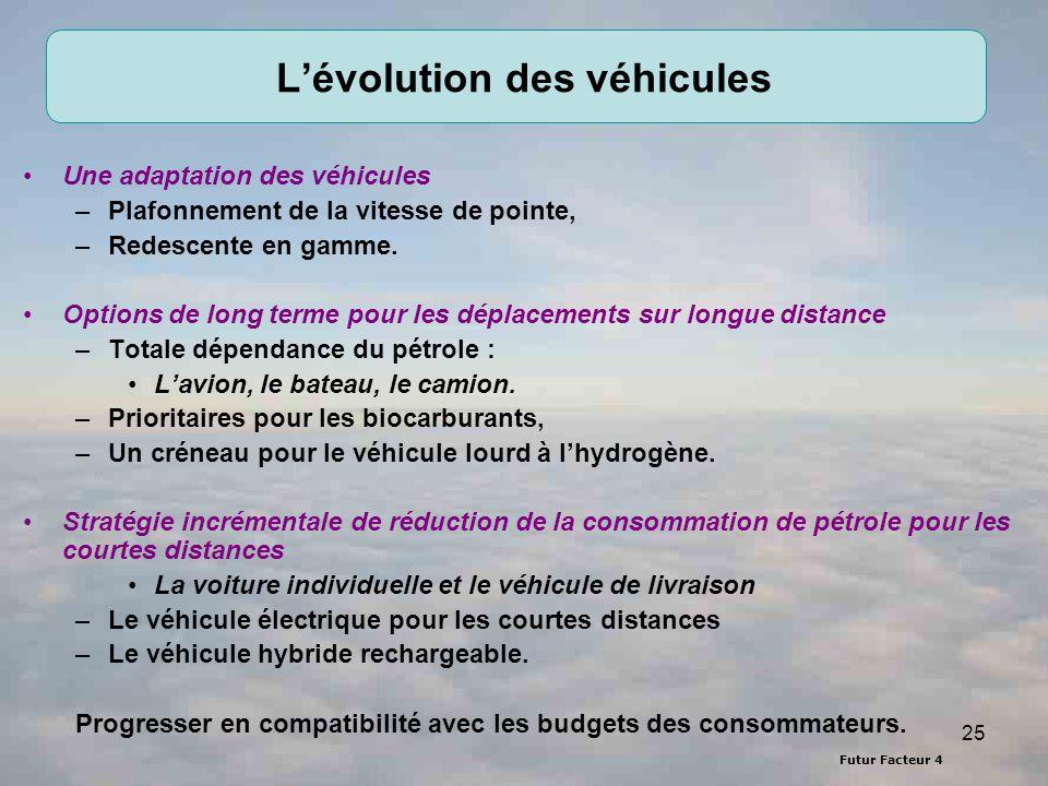 L'évolution des véhicules